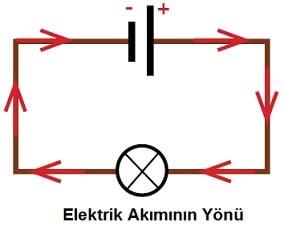 elektrik_akim_yonu