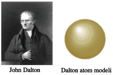 http://2.bp.blogspot.com/-lkGm3bBUbfI/ToOLfc_LSEI/AAAAAAAABI4/6L_0BLBAOQI/s400/john+dalton+atom+modeli.png