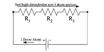 http://www.butunsinavlar.com/resimler/dogru-ak%C4%B1m_img_12.jpg