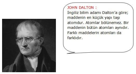 http://www.fenokulu.net/images/john-dalton.jpg