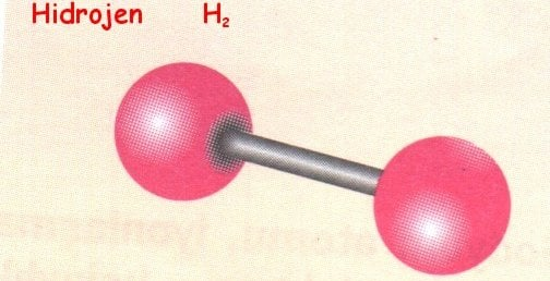 http://www.geocities.ws/kimyaciyim/molekulmodeli/element/hidrojen.jpg
