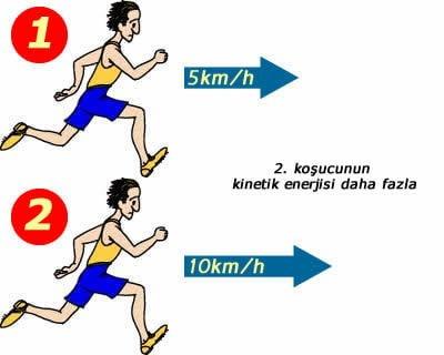 http://www.karmabilgi.net/images/kinetik-enerji-ve-surat.jpg